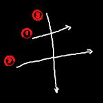 "Katakana ""キ"" Stroke Order"