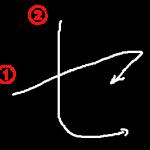 "Katakana ""セ-se"" Stroke Order"