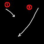 """Katakana """"ソ-so"""" Stroke Order"""