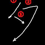 "Katakana ""タ-ta"" Stroke Order"
