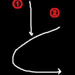 """Hiragana """"と-to"""" Stroke Order"""