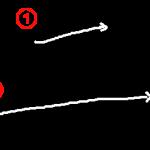 "Katakana ""ニ-ni"" Stroke Order"
