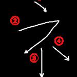 "Katakana ""ネ-ne"" Stroke Order"