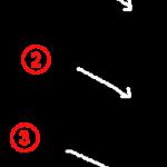 "Katakana ""ミ-mi"" Stroke Order"