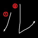 """Katakana """"ル-ru"""" Stroke Order"""