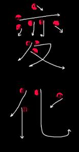 Kanji Stroke Order for 変化