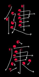Kanji Writing Order for 健康