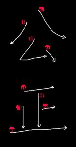 Kanji Stroke Order for 公正
