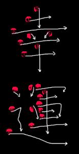 Kanji Stroke Order for 幸運