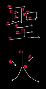Kanji Stroke Order for 聖火