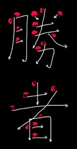 Kanji Stroke Order for 勝者