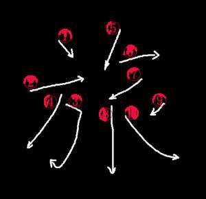 Kanji Writing Order for 旅