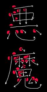 Kanji Writing Order for 悪魔