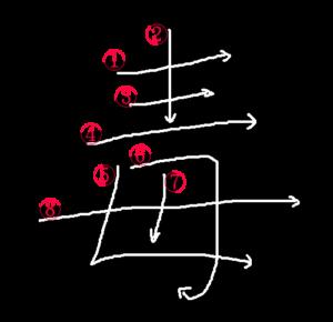 Kanji Stroke Order for 毒