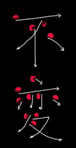Kanji Writing Stroke Order for 不変
