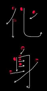 Kanji Writing Order for 化身