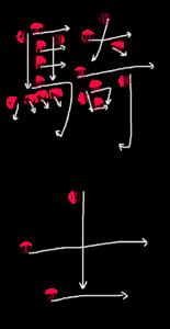 Kanji Stroke Order for 騎士
