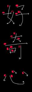 Kanji Writing Stroke Order for 好奇心