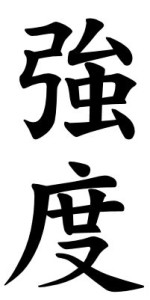 Japanese Word for Strength