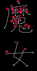 Kanji Writing Stroke order for 魔女