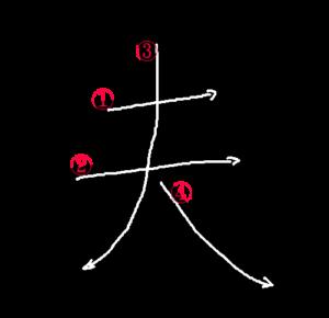 Kanji Writing Stroke Order for 夫