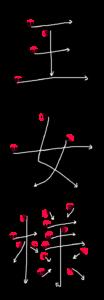 Kanji Writing Order for 王女様