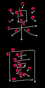 Kanji Writing Stroke order for 楽園