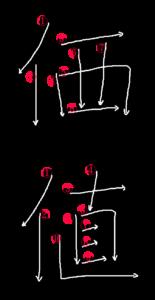 Japanese Kanji Stroke Order for 価値