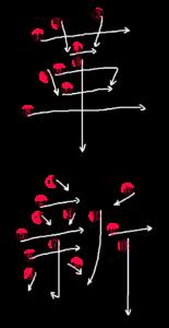 Kanji Stroke Order for 革新