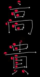 Kanji Stroke Order for 高貴