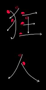 Kanji Writing Stroke Order for 狂人