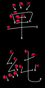Stroke Order for 単純