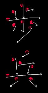 Stroke Order for 歩兵