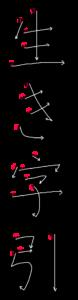 Stroke Order for 生き字引
