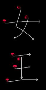 Stroke Order for 女王