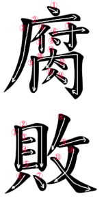 Stroke Order for 腐敗