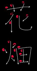 Stroke Order for 花畑