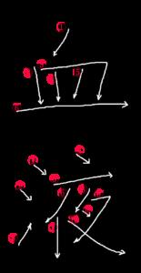 Stroke Order for 血液