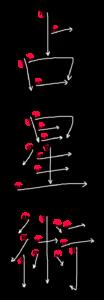 Stroke Order for 占星術