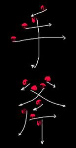 Stroke Order for 手斧