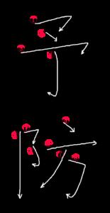 Stroke order for 予防