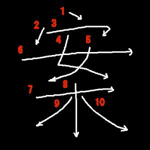 """Jouyou Kanji """"案"""" Stroke Order"""