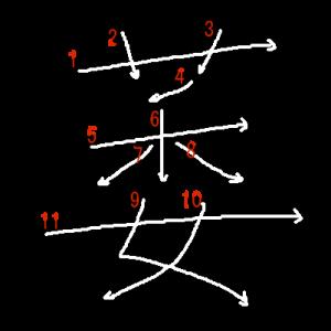 """Jouyou Kanji """"萎"""" Stroke Order"""