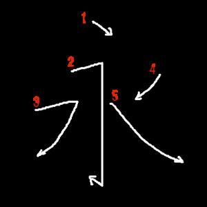"""Jouyou Kanji """"永"""" Stroke Order"""