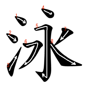 """Jouyou Kanji """"泳"""" Stroke Order"""