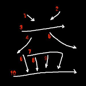 """Jouyou Kanji """"益"""" Stroke Order"""