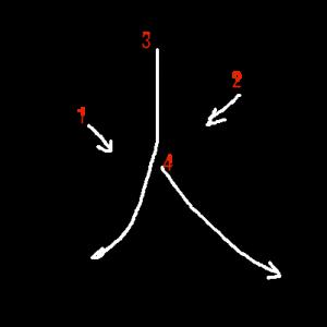 """Jouyou Kanji """"火"""" Stroke Order"""