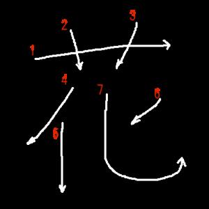 """Jouyou Kanji """"花"""" Stroke Order"""