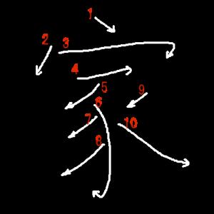 """Jouyou Kanji """"家"""" Stroke Order"""