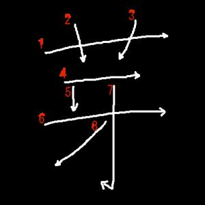 """Jouyou Kanji """"芽"""" Stroke Order"""